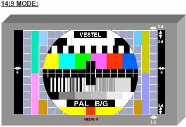 Помощь в неисправности телевизора.